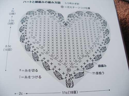 japchartblog.jpg